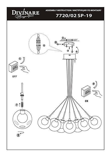 Инструкция / Схема для 7720/02 SP-19